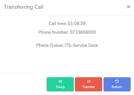 UQ Service Centre warm transfer call window, displaying call time, phone number of caller, queue and buttons to swap, transfer or return the call.